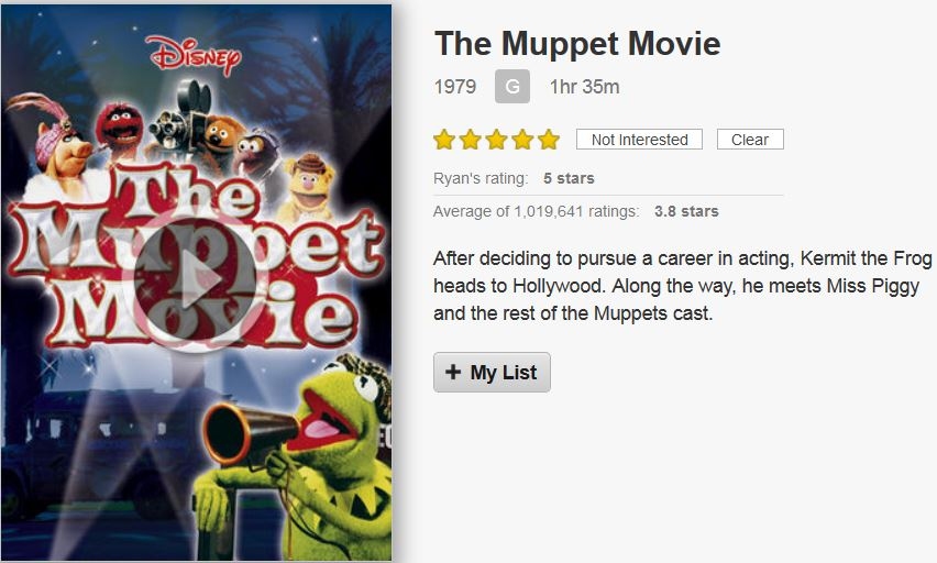 The Muppet Movie and The Great Muppet Caper Are on Netflix